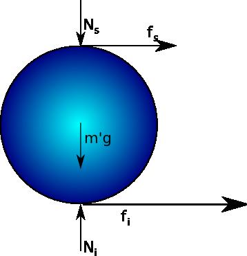 La web de Física - Colección de problemas - Dinámica de la rotación